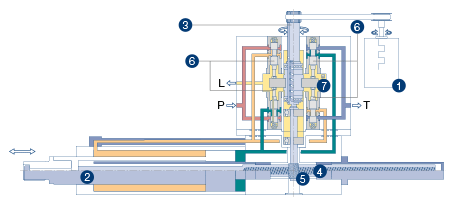 Servo Valves, Electro-hydraulic Amplifiers | Voith